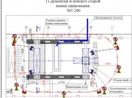 План производства работ